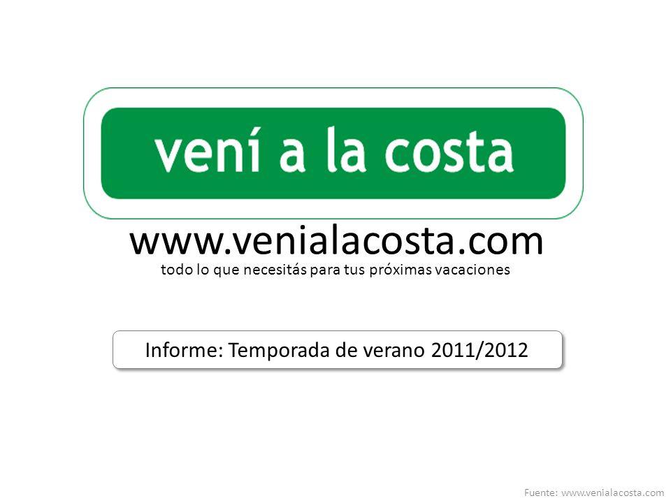Fuente: www.venialacosta.com www.venialacosta.com Informe: Temporada de verano 2011/2012 todo lo que necesitás para tus próximas vacaciones