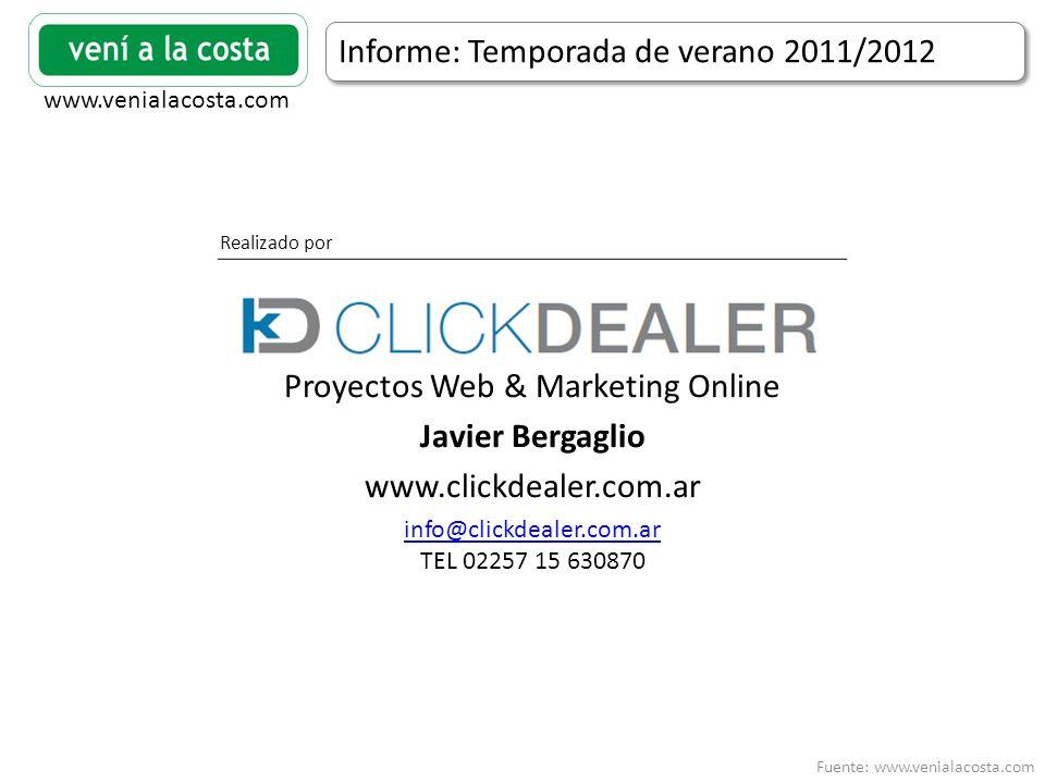 Fuente: www.venialacosta.com www.venialacosta.com Informe: Temporada de verano 2011/2012 Proyectos Web & Marketing Online Javier Bergaglio www.clickdealer.com.ar info@clickdealer.com.ar info@clickdealer.com.ar TEL 02257 15 630870 Realizado por