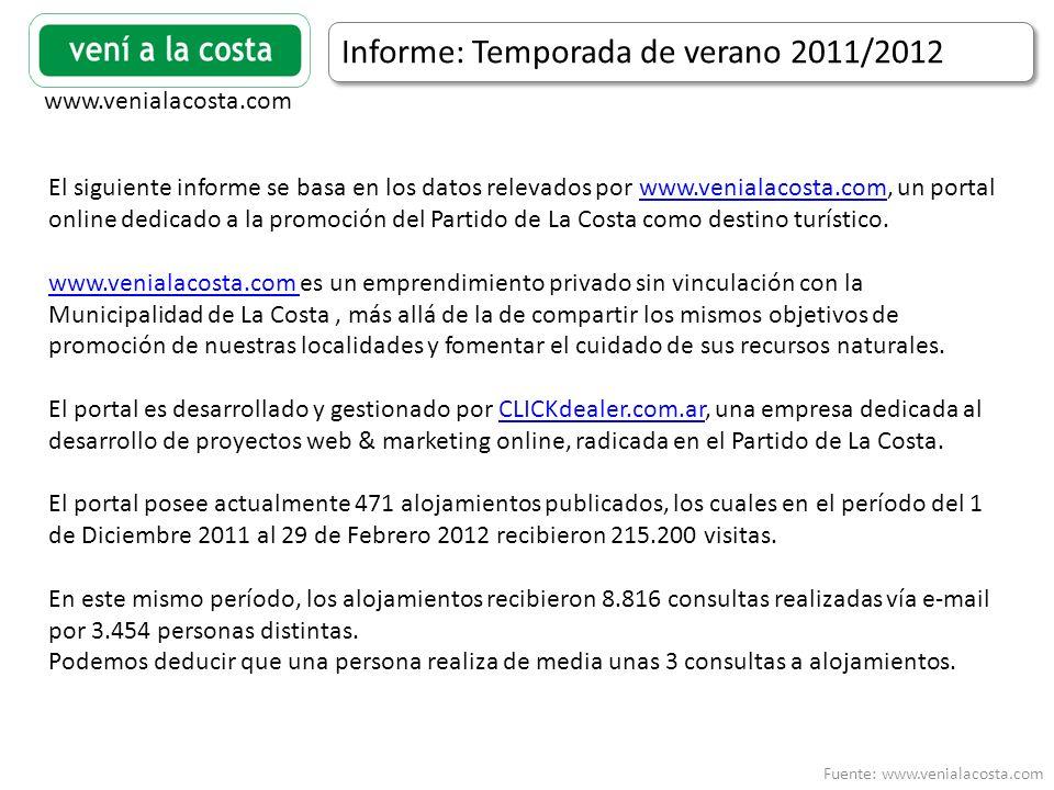 Fuente: www.venialacosta.com www.venialacosta.com Informe: Temporada de verano 2011/2012 El siguiente informe se basa en los datos relevados por www.v