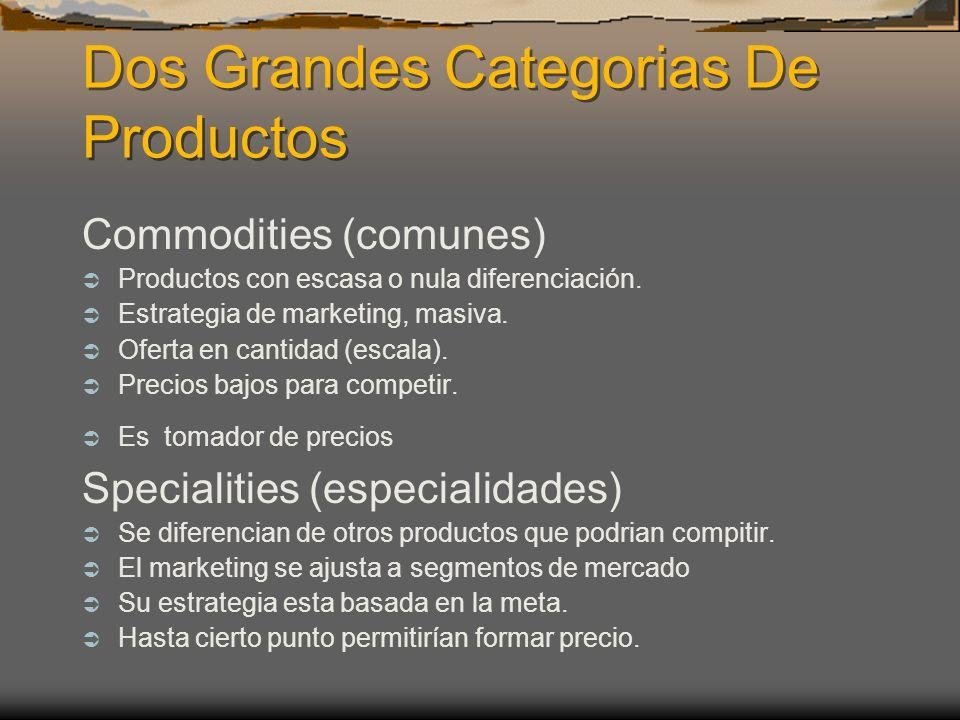 Dos Grandes Categorias De Productos Commodities (comunes) Productos con escasa o nula diferenciación. Estrategia de marketing, masiva. Oferta en canti