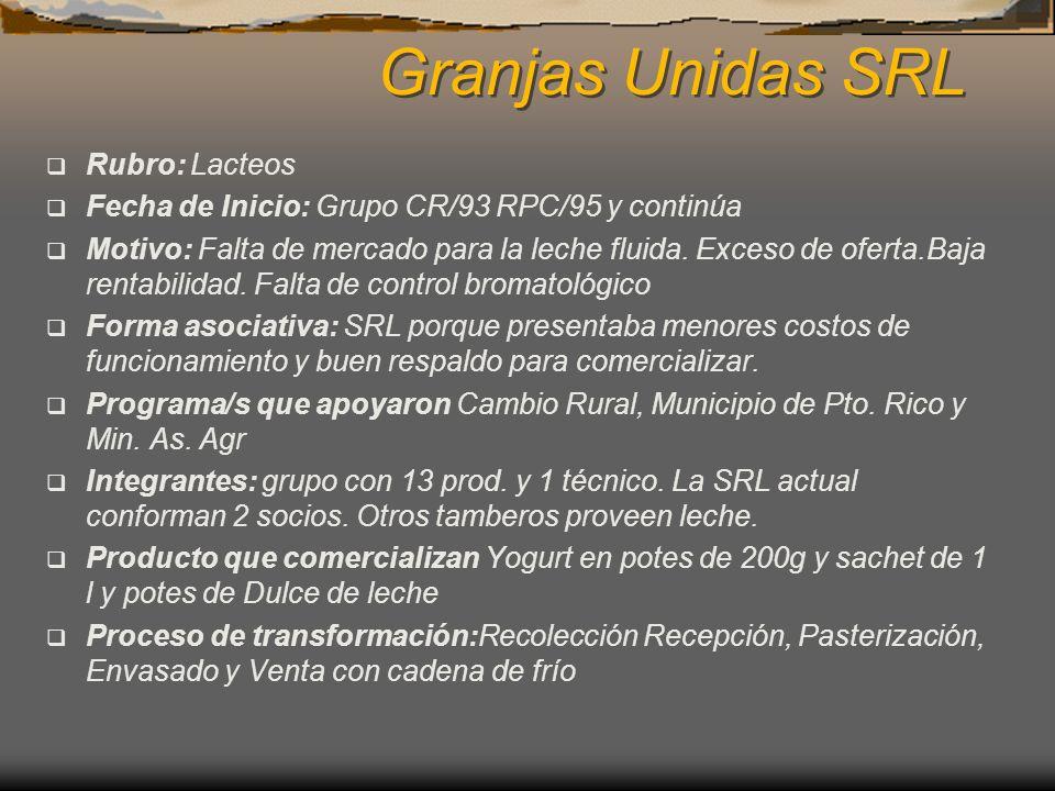 Granjas Unidas SRL Rubro: Lacteos Fecha de Inicio: Grupo CR/93 RPC/95 y continúa Motivo: Falta de mercado para la leche fluida. Exceso de oferta.Baja