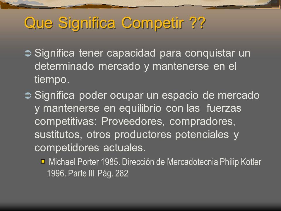 Que Significa Competir ?? Significa tener capacidad para conquistar un determinado mercado y mantenerse en el tiempo. Significa poder ocupar un espaci
