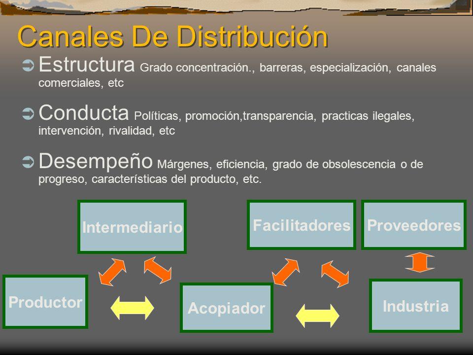 Canales De Distribución FacilitadoresProveedores Productor Acopiador Intermediario Industria Estructura Grado concentración., barreras, especializació