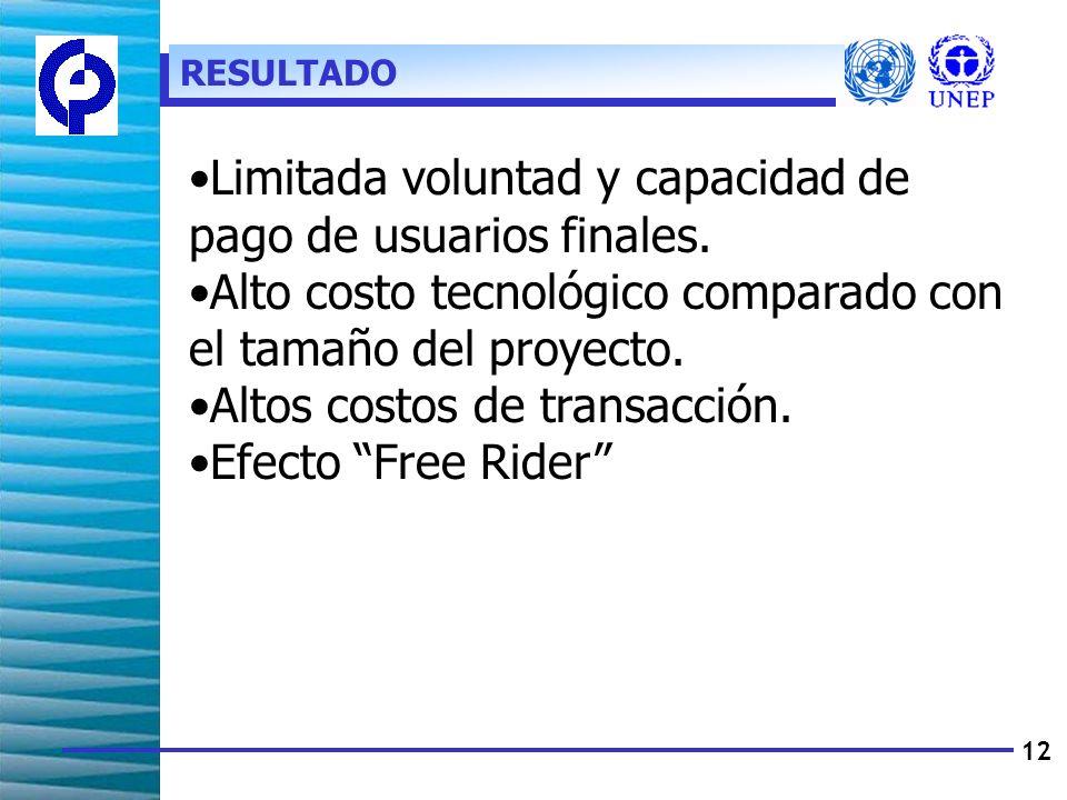 12 Limitada voluntad y capacidad de pago de usuarios finales.