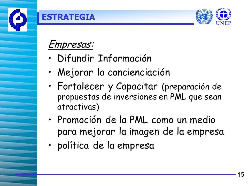 15 Empresas: Difundir Información Mejorar la concienciación Fortalecer y Capacitar (preparación de propuestas de inversiones en PML que sean atractivas) Promoción de la PML como un medio para mejorar la imagen de la empresa política de la empresa ESTRATEGIA