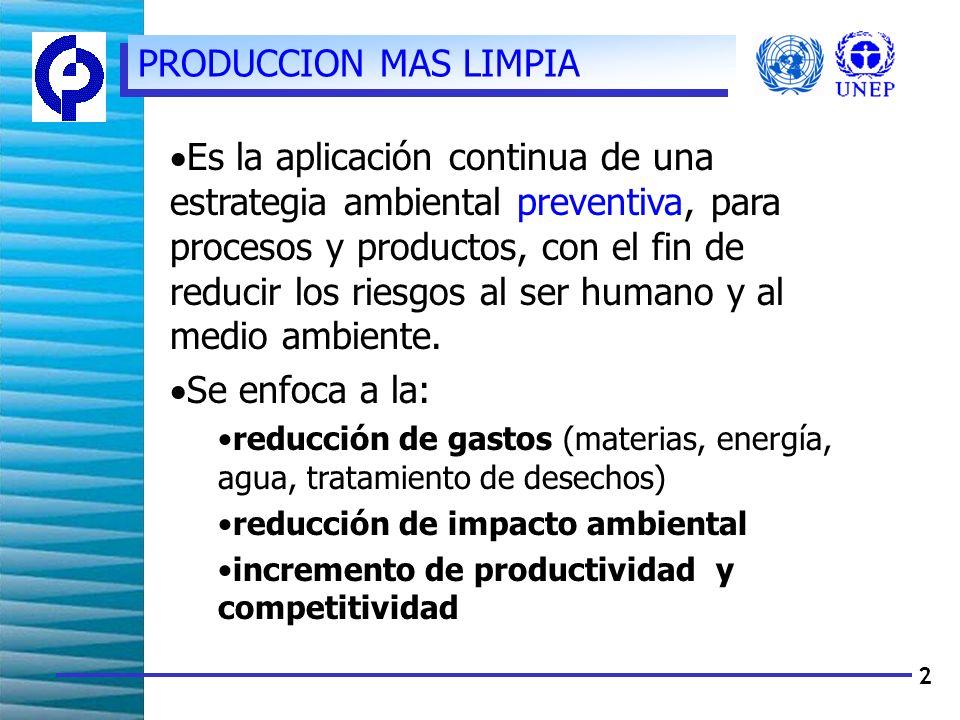 13 EmpresariosPresentando proyectos sólidos y RENTABLES que aseguren el desarrollo sostenible.