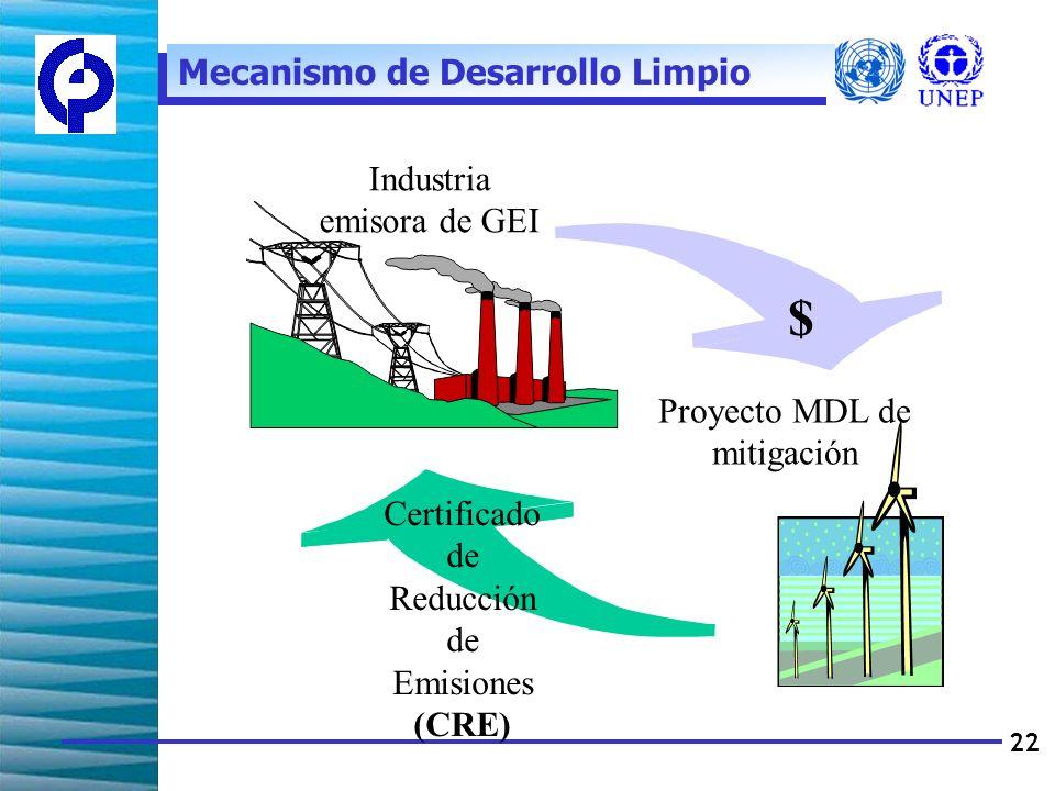 22 Certificado de Reducción de Emisiones (CRE) Industria emisora de GEI $ Proyecto MDL de mitigación Mecanismo de Desarrollo Limpio