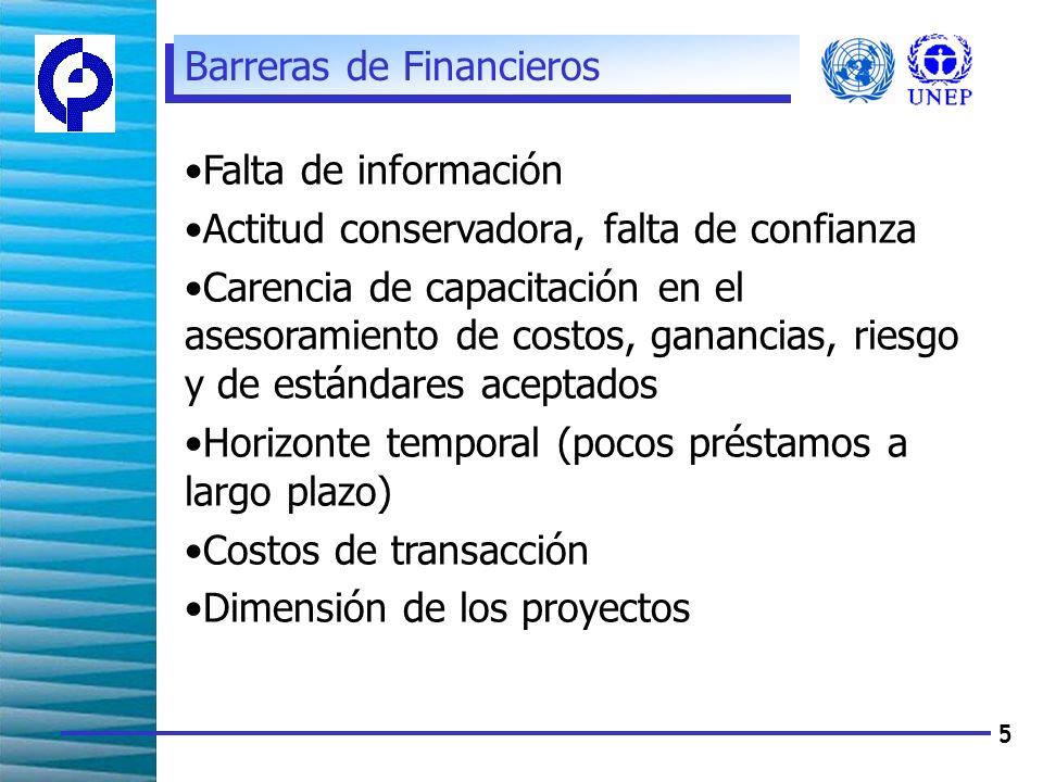 6 El BANCO Casi nunca conoce la metodología para la evaluación de proyectos de PML y por lo tanto le resulta muy riesgoso.