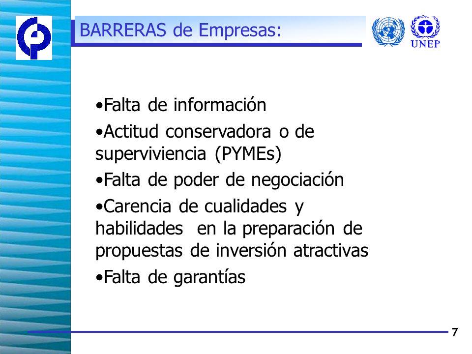28 Apoyo para el establecimiento del CPML en Cuba Consultorías y talleres de capacitación en PML (Villa Clara y Producción de bicicletas) Estudio de viabilidad para la introducción de fondos verdes de bancos de Brasil.