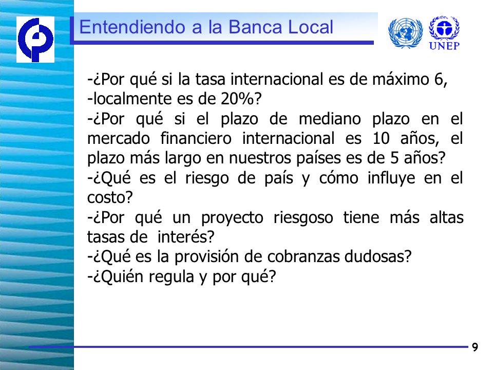 9 -¿Por qué si la tasa internacional es de máximo 6, -localmente es de 20%.