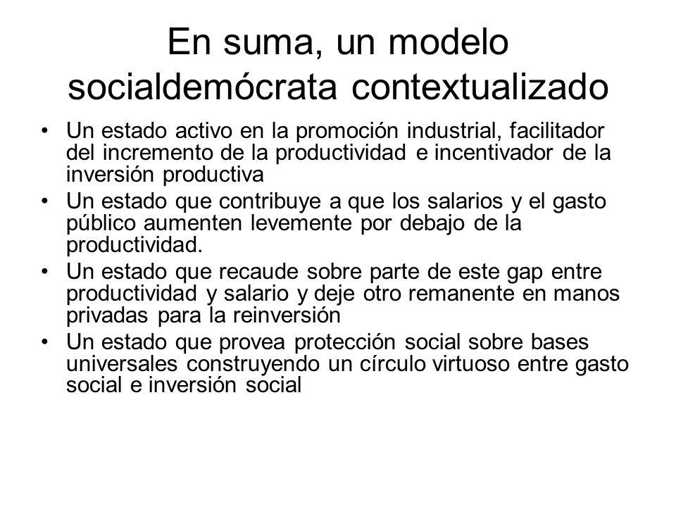 En suma, un modelo socialdemócrata contextualizado Un estado activo en la promoción industrial, facilitador del incremento de la productividad e incentivador de la inversión productiva Un estado que contribuye a que los salarios y el gasto público aumenten levemente por debajo de la productividad.