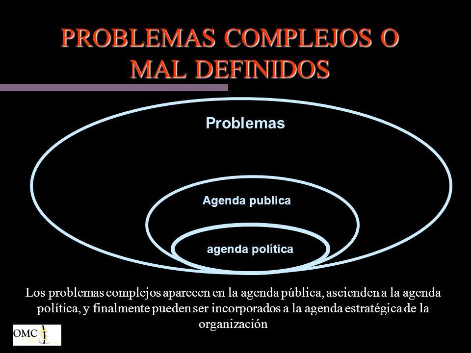 PROBLEMAS COMPLEJOS O MAL DEFINIDOS Los problemas complejos aparecen en la agenda pública, ascienden a la agenda política, y finalmente pueden ser incorporados a la agenda estratégica de la organización Problemas Agenda publica agenda política
