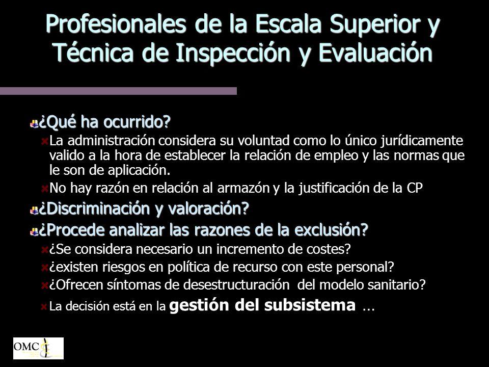 Profesionales de la Escala Superior y Técnica de Inspección y Evaluación ¿Qué ha ocurrido.