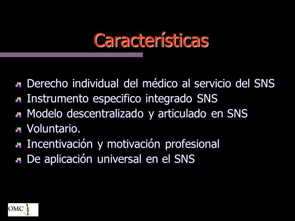Características Derecho individual del médico al servicio del SNS Instrumento especifico integrado SNS Modelo descentralizado y articulado en SNS Voluntario.