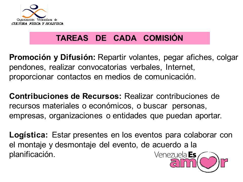 TAREAS DE CADA COMISIÓN Protocolo: Estar presentes en los eventos programados y servir de guias y anfitriones de los invitados especiales y público en general.