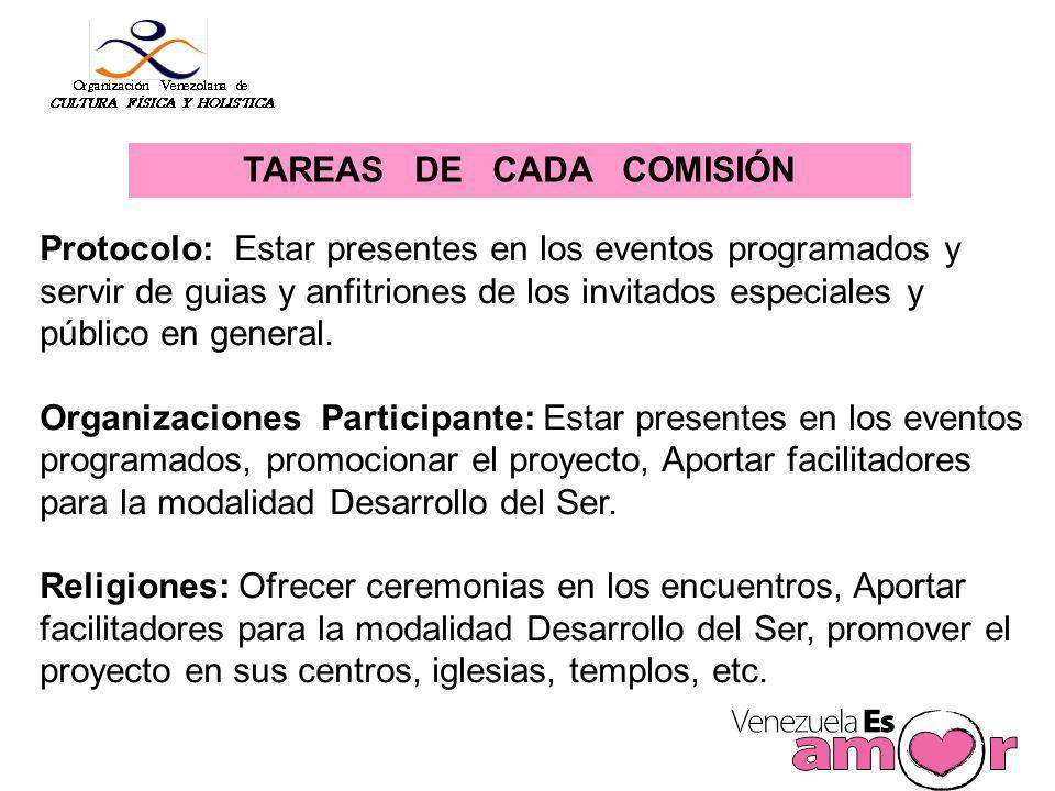 TAREAS DE CADA COMISIÓN Protocolo: Estar presentes en los eventos programados y servir de guias y anfitriones de los invitados especiales y público en