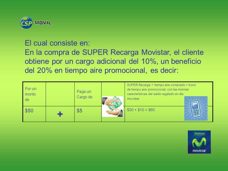 El cual consiste en: En la compra de SUPER Recarga Movistar, el cliente obtiene por un cargo adicional del 10%, un beneficio del 20% en tiempo aire pr