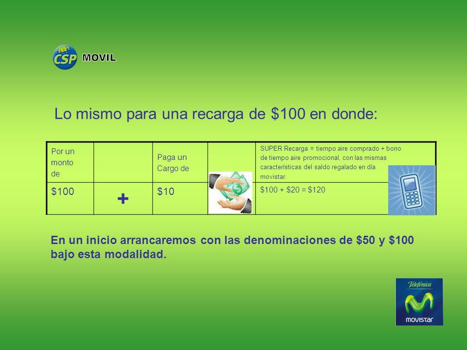 Lo mismo para una recarga de $100 en donde: Por un monto de Paga un Cargo de SUPER Recarga = tiempo aire comprado + bono de tiempo aire promocional, c