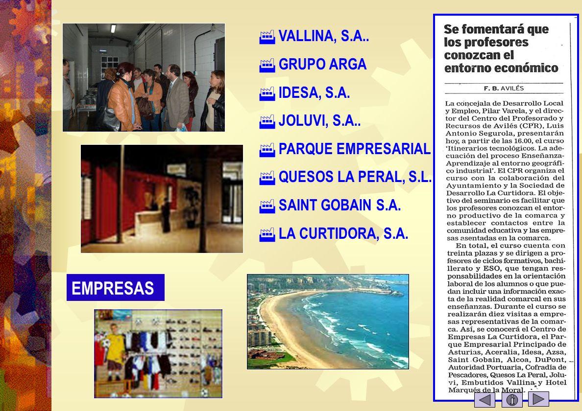 Empresas 1 EMPRESAS ACERALIA, S.A. ASTURIANA DE ZINC COFRADIA DE PESCADORES DUPONT IBERICA, S.A.