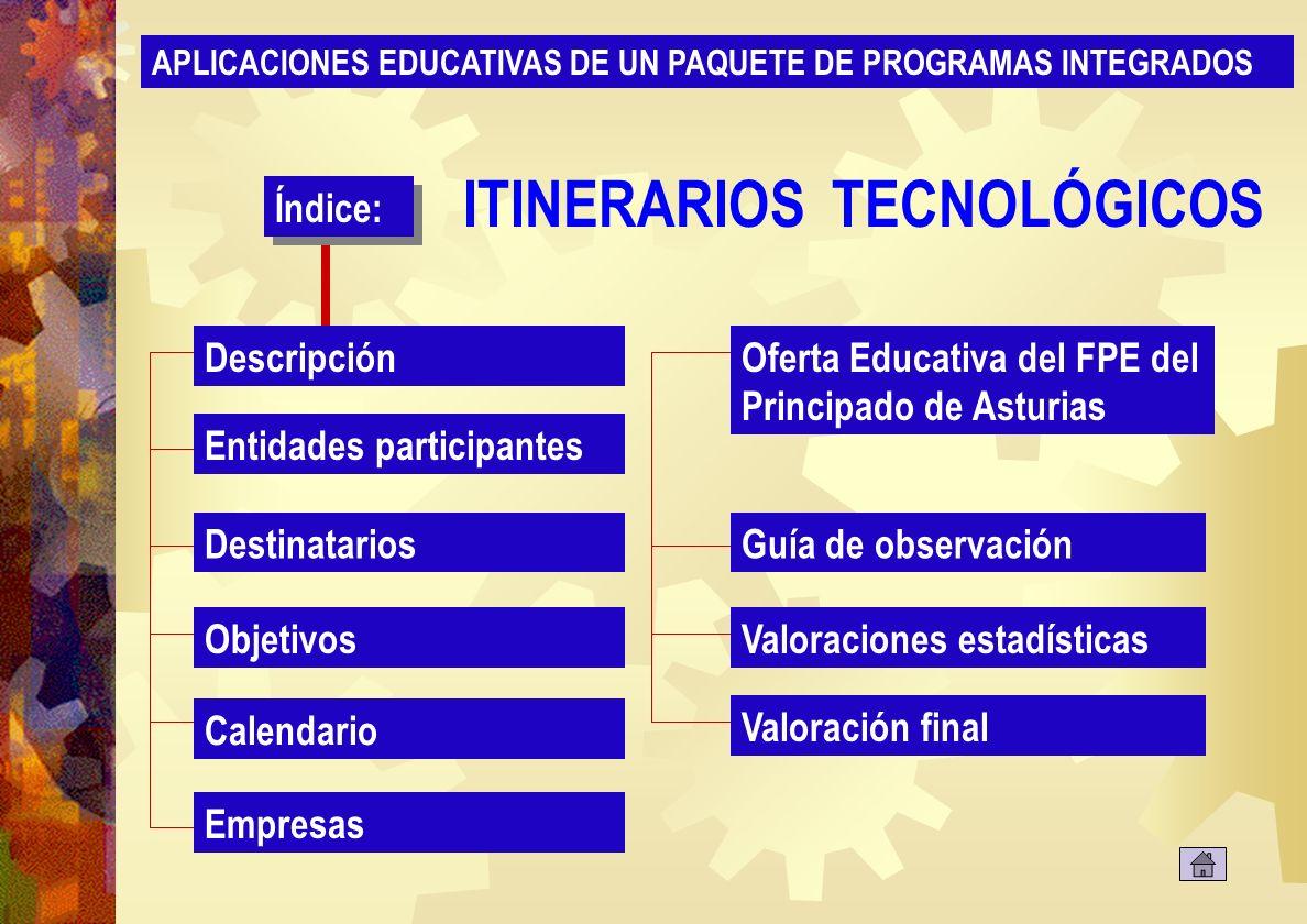 Presentación CURSO ACADÉMICO 2002 - 2003 José Ángel Laredo García ATD FPE del CPR de Avilés PLAN REGIONAL DE FORMACIÓN CONTINUA DEL PROFESORADO DE FP
