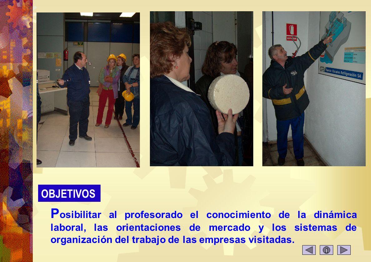 Objetivos 1 Potenciar la colaboración entre el profesorado de los centros educativos de Formación Profesional Específica del Principado de Asturias y