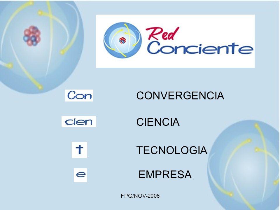 CONVERGENCIA CIENCIA TECNOLOGIA EMPRESA