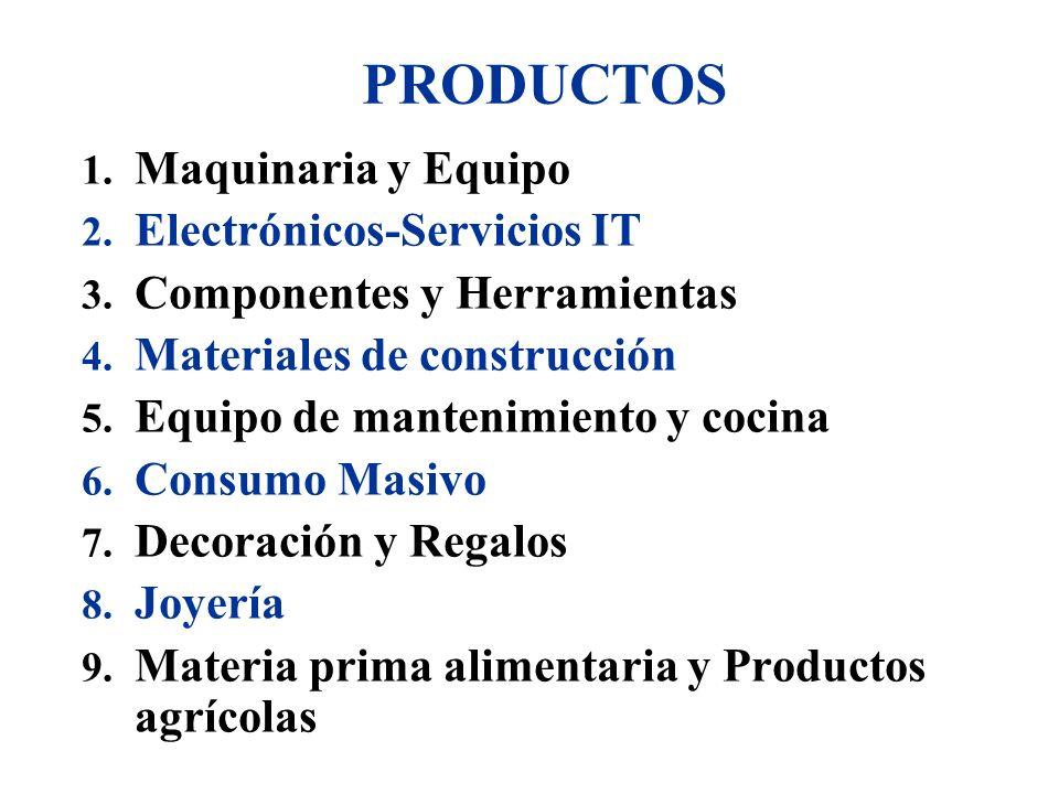 PRODUCTOS 1. Maquinaria y Equipo 2. Electrónicos-Servicios IT 3. Componentes y Herramientas 4. Materiales de construcción 5. Equipo de mantenimiento y