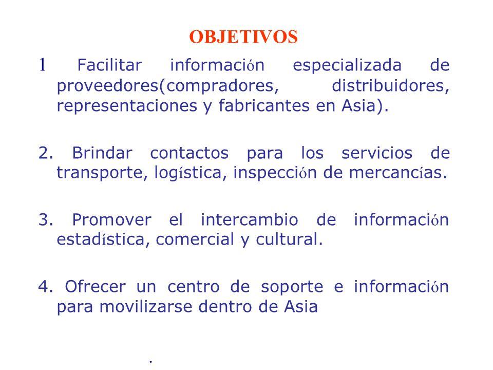 OBJETIVOS 1 Facilitar informaci ó n especializada de proveedores(compradores, distribuidores, representaciones y fabricantes en Asia). 2. Brindar cont