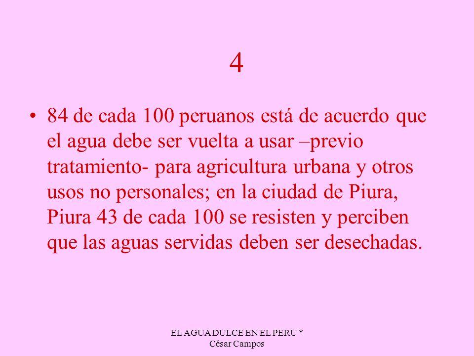 EL AGUA DULCE EN EL PERU * César Campos 4 84 de cada 100 peruanos está de acuerdo que el agua debe ser vuelta a usar –previo tratamiento- para agricul