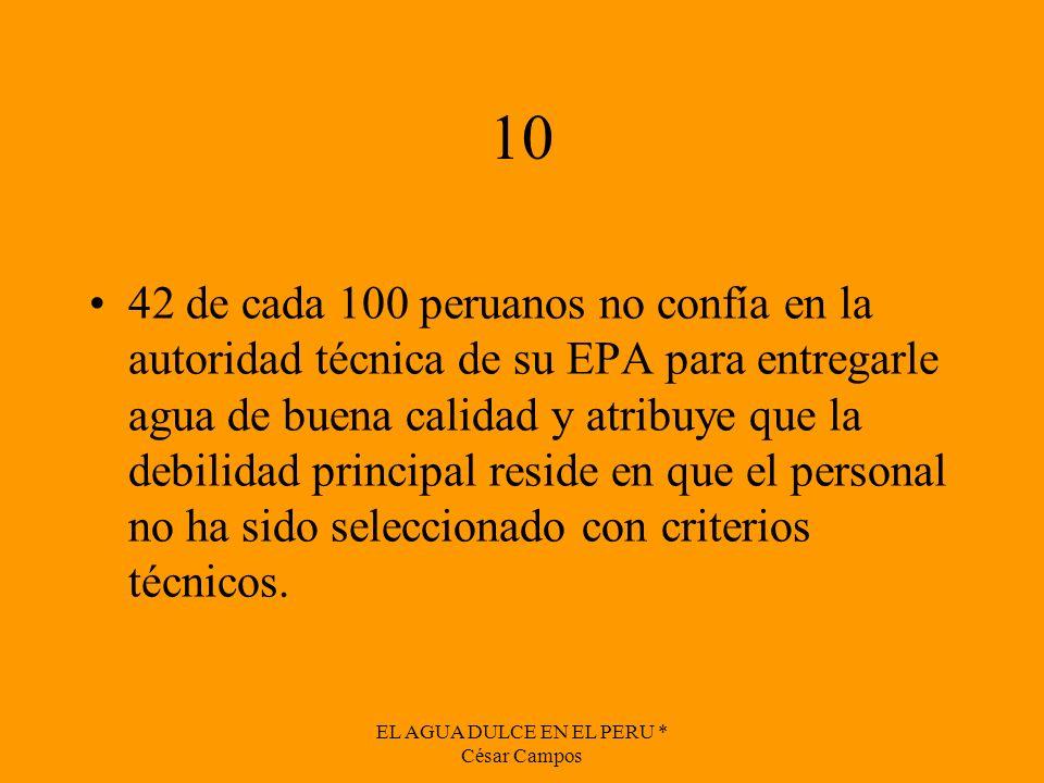 EL AGUA DULCE EN EL PERU * César Campos 10 42 de cada 100 peruanos no confía en la autoridad técnica de su EPA para entregarle agua de buena calidad y