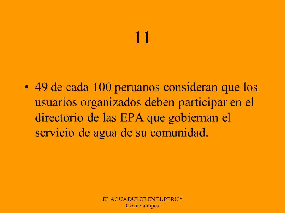 EL AGUA DULCE EN EL PERU * César Campos 11 49 de cada 100 peruanos consideran que los usuarios organizados deben participar en el directorio de las EP