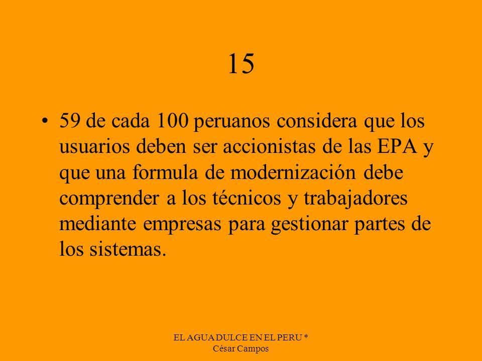 EL AGUA DULCE EN EL PERU * César Campos 15 59 de cada 100 peruanos considera que los usuarios deben ser accionistas de las EPA y que una formula de mo