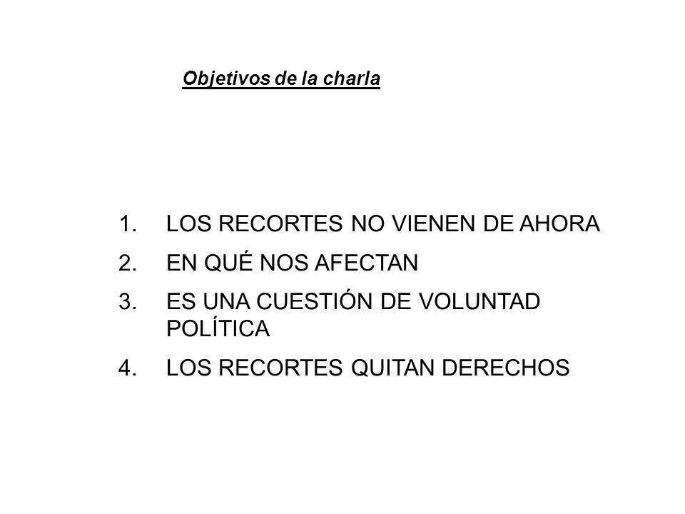 Convención vs Ley 39/2006 EN EL INICIO... PRIMER RECORTE...