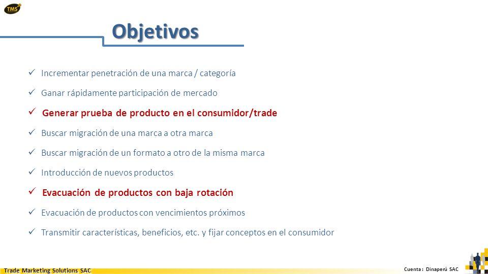 Cuenta : Dinaperú SAC Trade Marketing Solutions SAC Objetivos Incrementar penetración de una marca / categoría Ganar rápidamente participación de merc