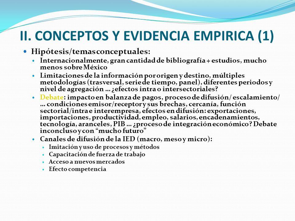 II. CONCEPTOS Y EVIDENCIA EMPIRICA (1) Hipótesis/temas conceptuales: Internacionalmente, gran cantidad de bibliografía + estudios, mucho menos sobre M