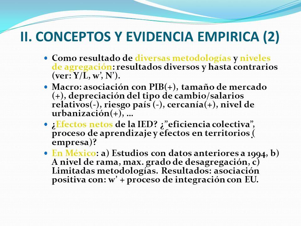 II. CONCEPTOS Y EVIDENCIA EMPIRICA (2) Como resultado de diversas metodologías y niveles de agregación: resultados diversos y hasta contrarios (ver: Y