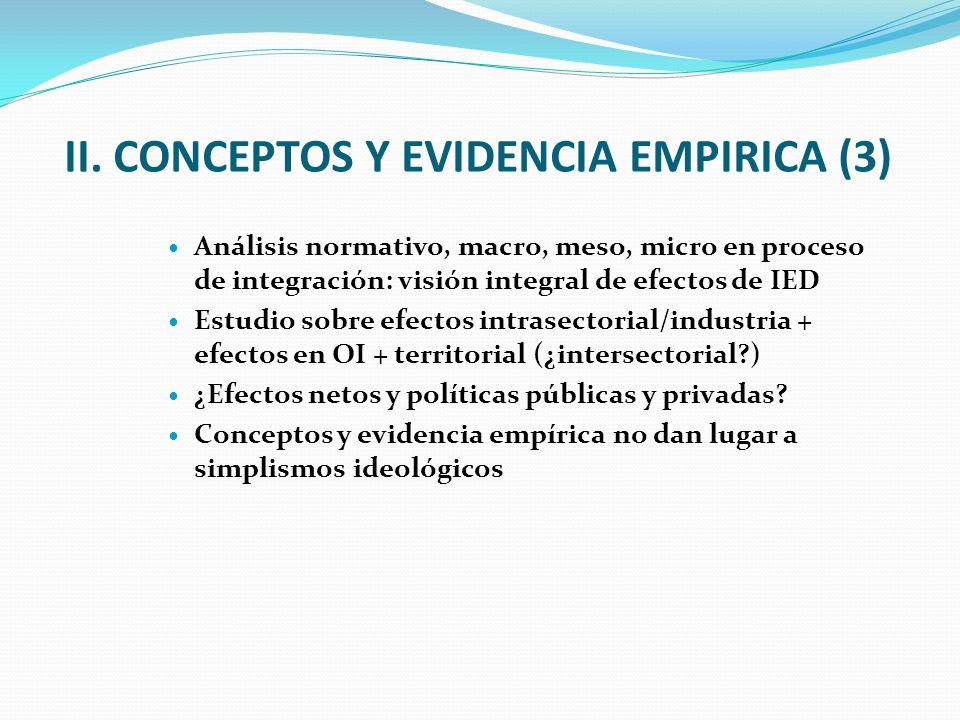 II. CONCEPTOS Y EVIDENCIA EMPIRICA (3) Análisis normativo, macro, meso, micro en proceso de integración: visión integral de efectos de IED Estudio sob