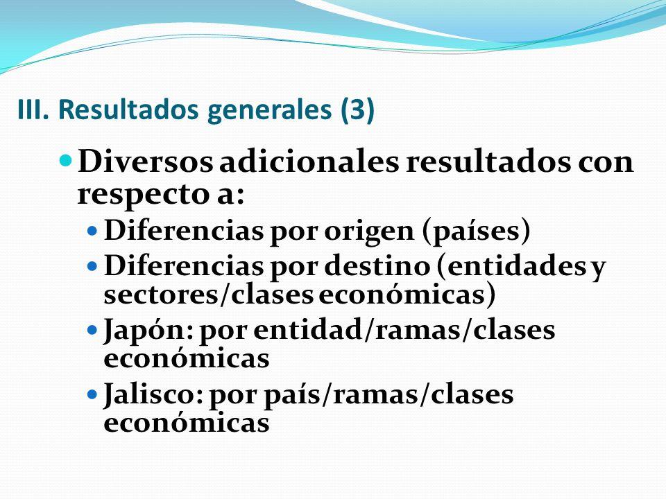 III. Resultados generales (3) Diversos adicionales resultados con respecto a: Diferencias por origen (países) Diferencias por destino (entidades y sec