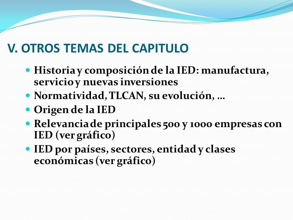 V. OTROS TEMAS DEL CAPITULO Historia y composición de la IED: manufactura, servicio y nuevas inversiones Normatividad, TLCAN, su evolución, … Origen d