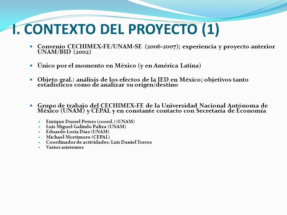 I. CONTEXTO DEL PROYECTO (1) Convenio CECHIMEX-FE/UNAM-SE (2006-2007); experiencia y proyecto anterior UNAM/BID (2002) Único por el momento en México