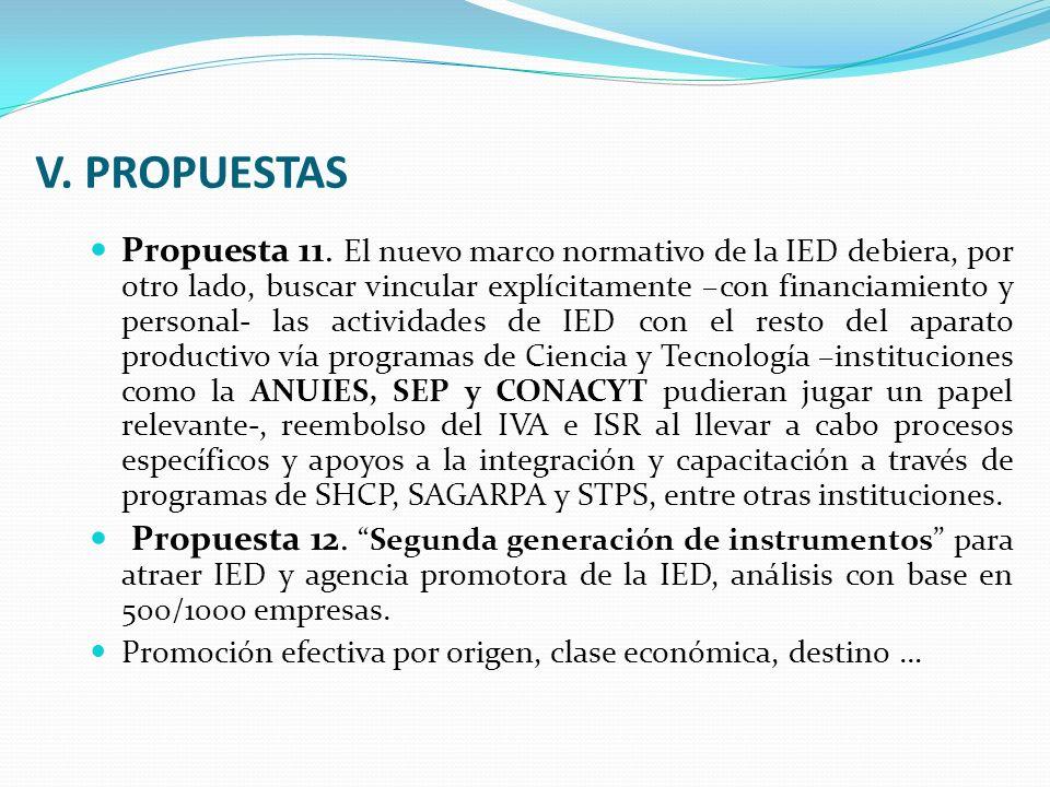 V. PROPUESTAS Propuesta 11.