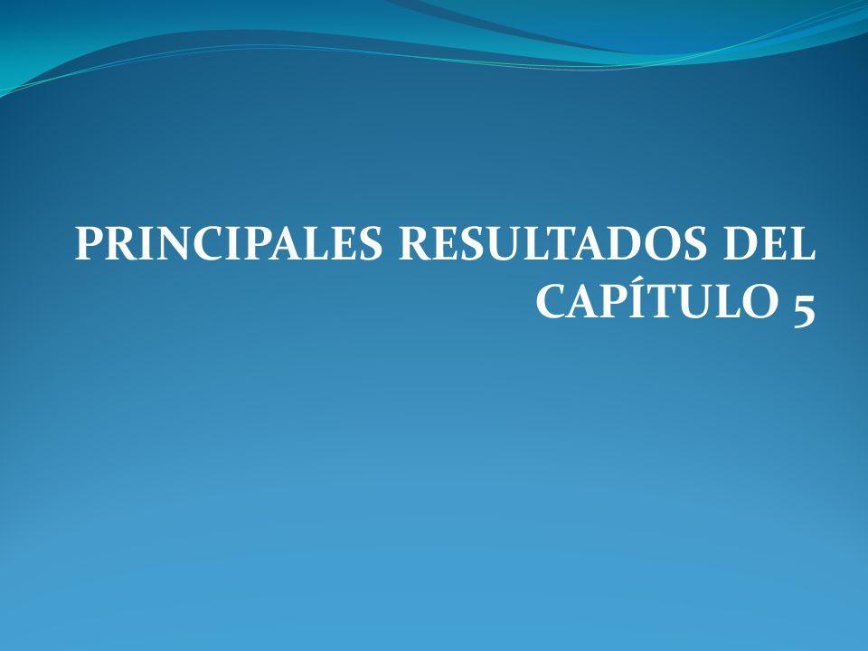 PRINCIPALES RESULTADOS DEL CAPÍTULO 5