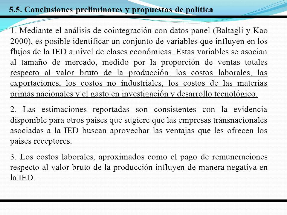 5.5. Conclusiones preliminares y propuestas de política 1.