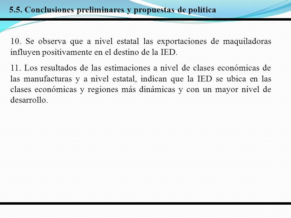 5.5. Conclusiones preliminares y propuestas de política 10.
