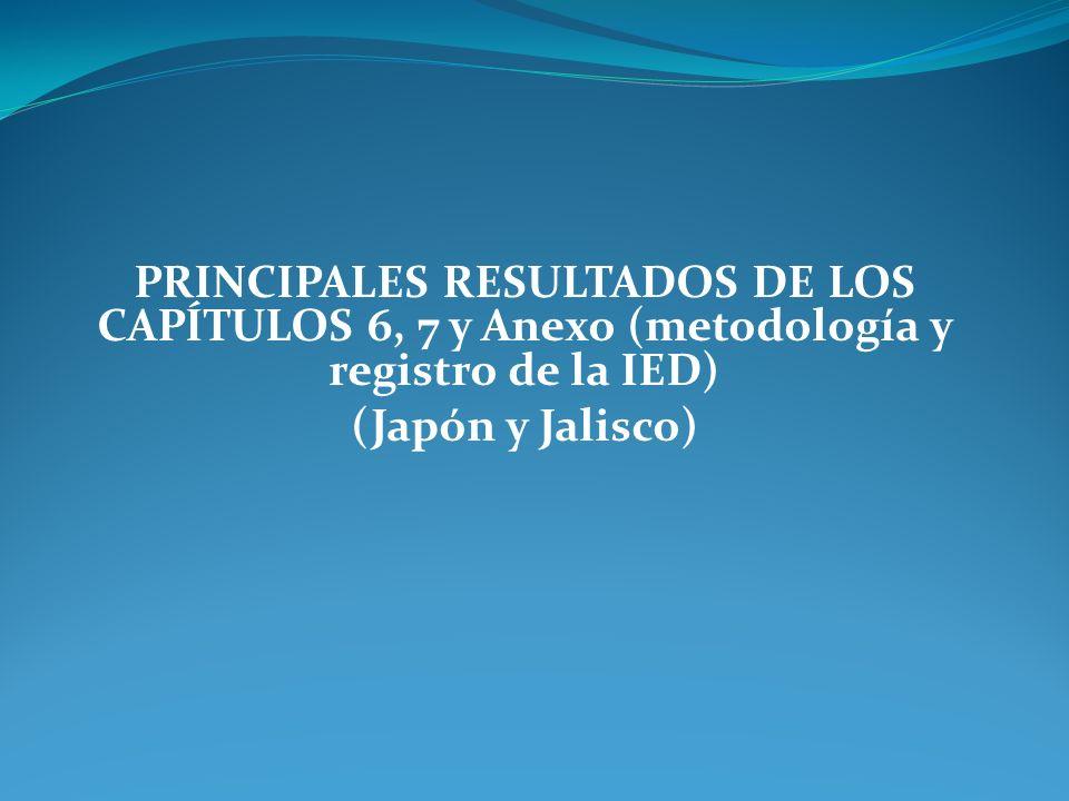 PRINCIPALES RESULTADOS DE LOS CAPÍTULOS 6, 7 y Anexo (metodología y registro de la IED) (Japón y Jalisco)