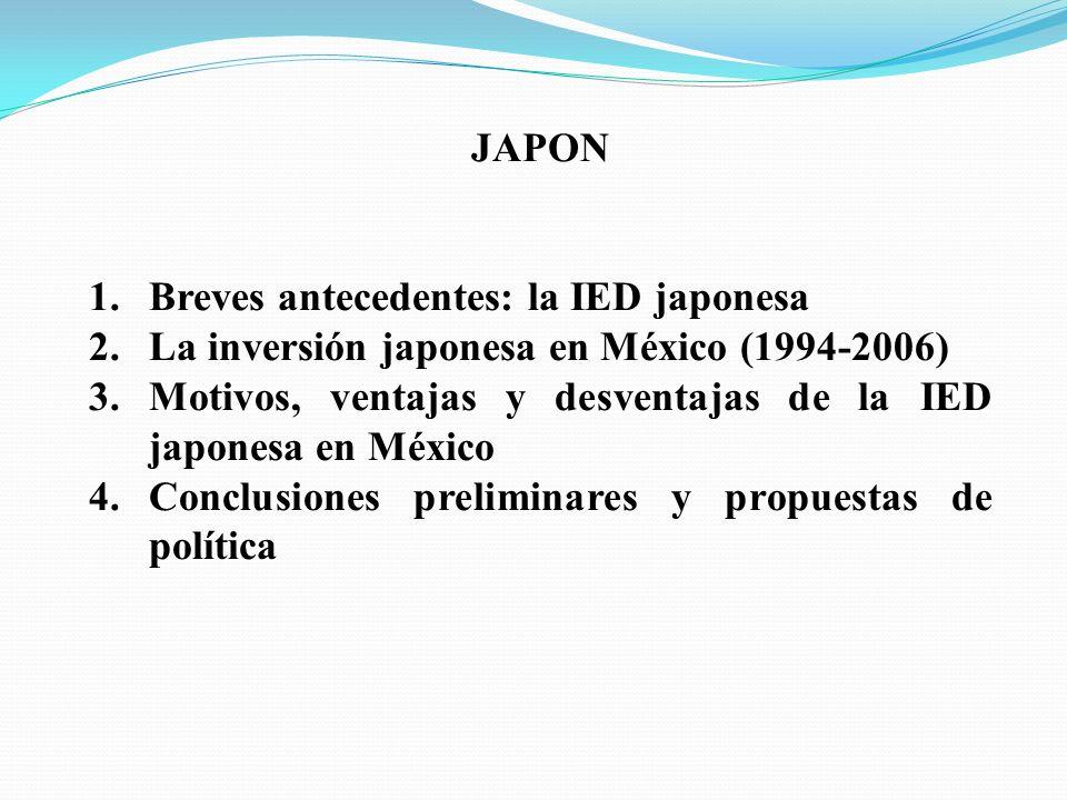JAPON 1.Breves antecedentes: la IED japonesa 2.La inversión japonesa en México (1994-2006) 3.Motivos, ventajas y desventajas de la IED japonesa en México 4.Conclusiones preliminares y propuestas de política