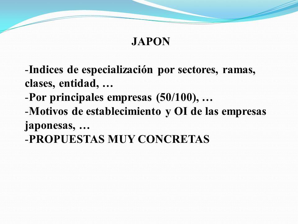 -Indices de especialización por sectores, ramas, clases, entidad, … -Por principales empresas (50/100), … -Motivos de establecimiento y OI de las empresas japonesas, … -PROPUESTAS MUY CONCRETAS