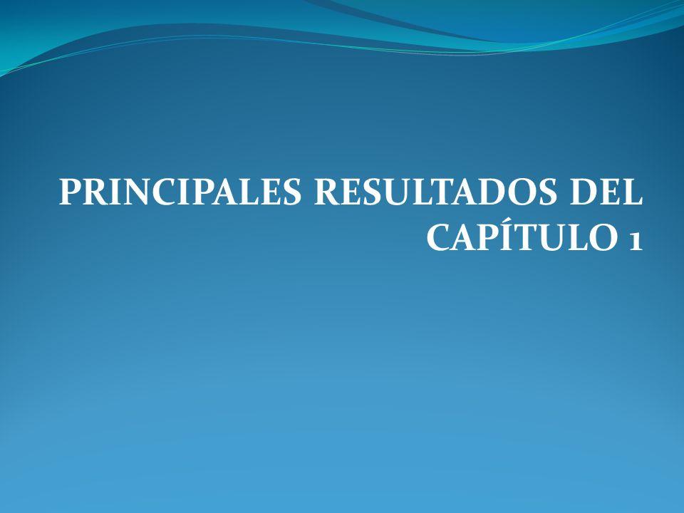 América Latina y el Caribe: beneficios y costos de la IED por estrategia corporativa Fuente: Mortimore (2006)
