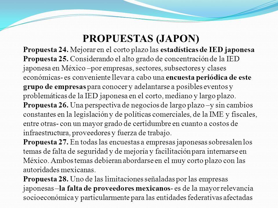 PROPUESTAS (JAPON) Propuesta 24.