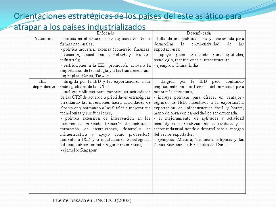 5.5.Conclusiones preliminares y propuestas de política 10.